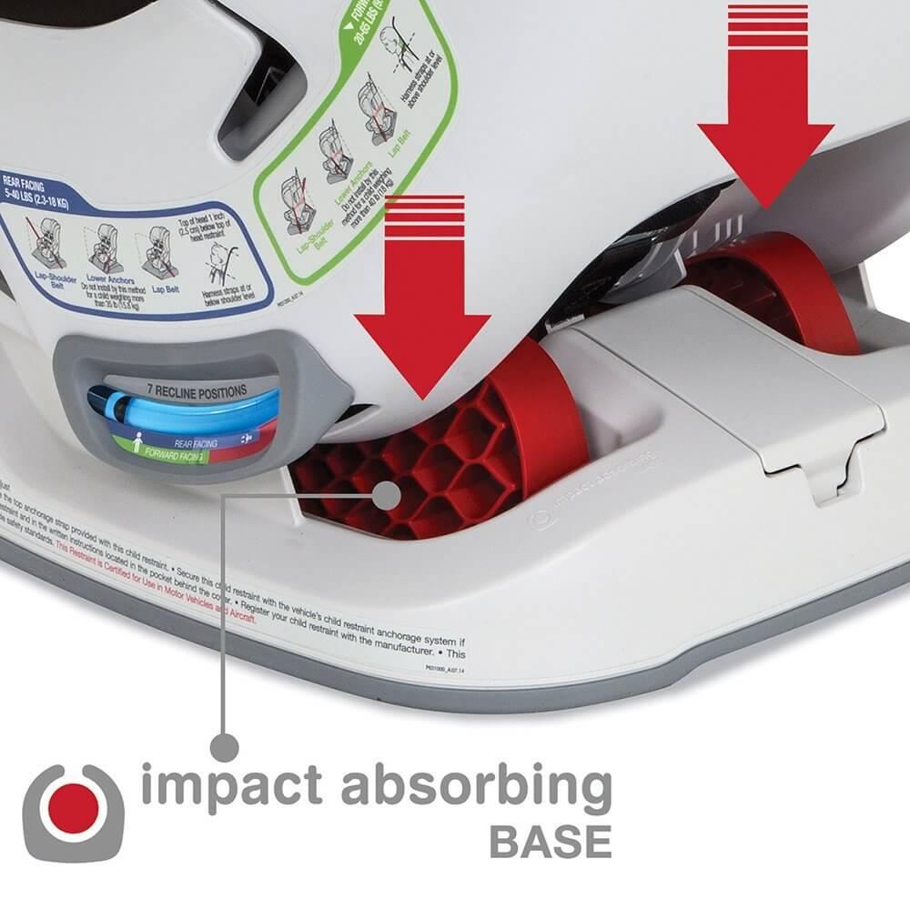 Britax Marathon Car Seat: Where Safety Meets Comfort